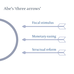 abes-three-arrows_rv